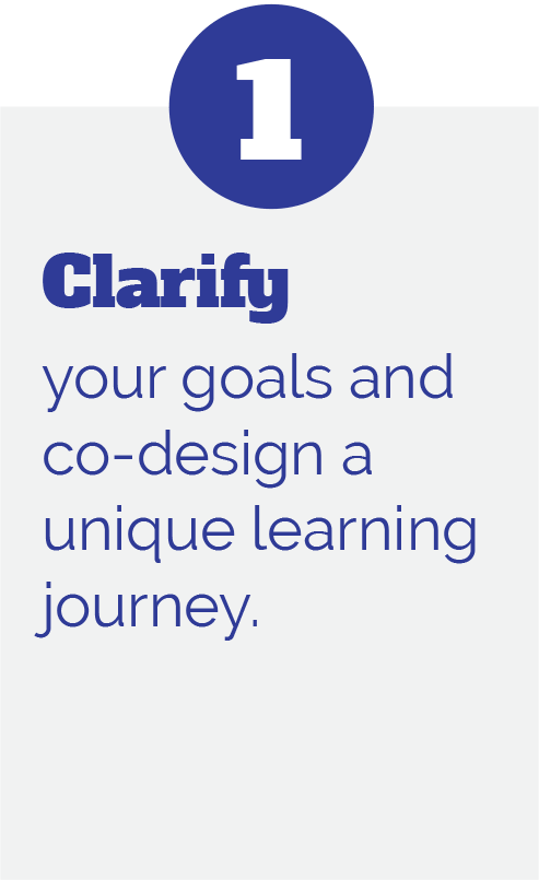 1: Clarify your goals and co-design a unique learning journey.