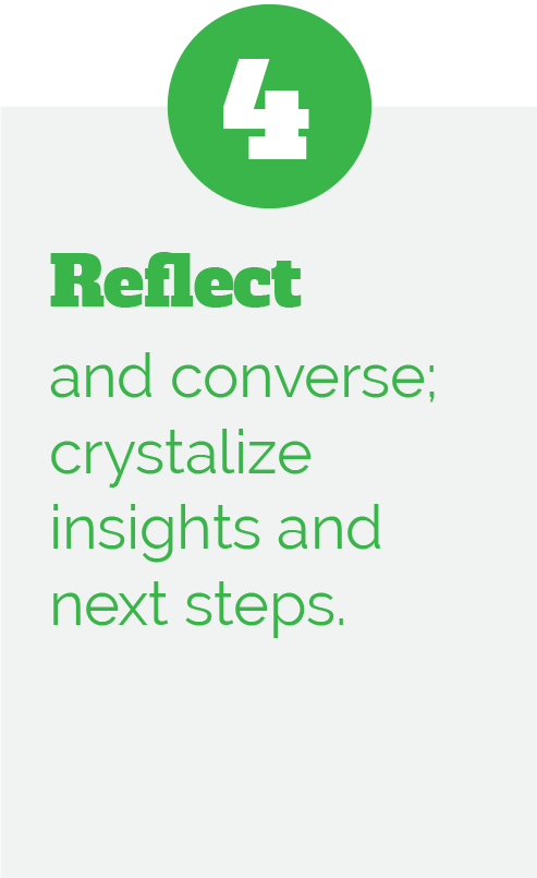 4: Reflect and converse; crystalize insights and next steps.